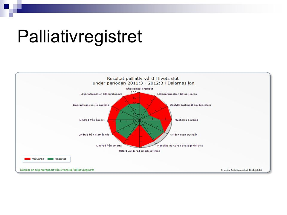 Palliativregistret