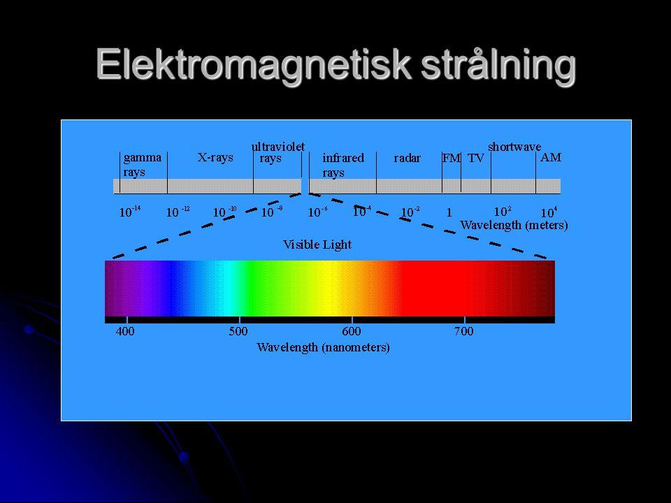 Elektromagnetisk strålning