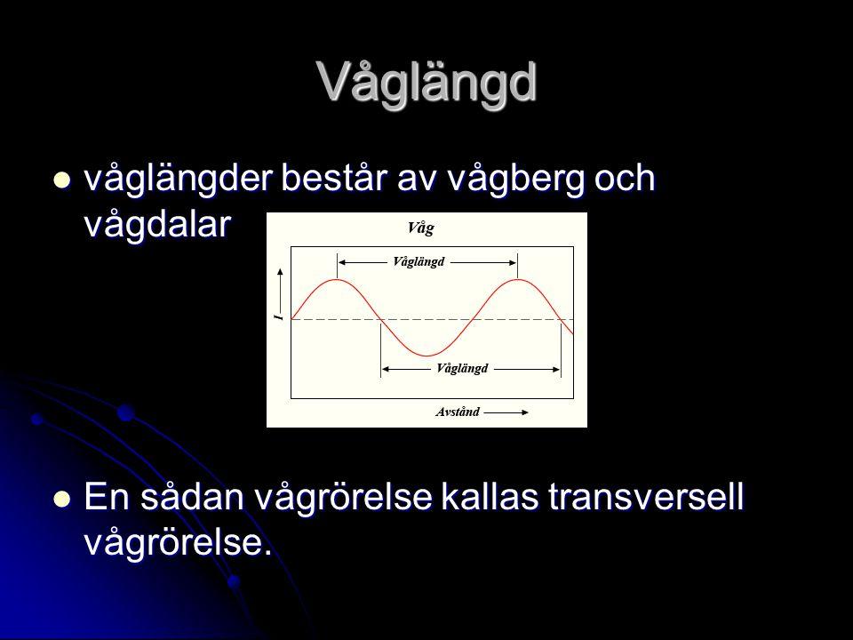 Våglängd våglängder består av vågberg och vågdalar