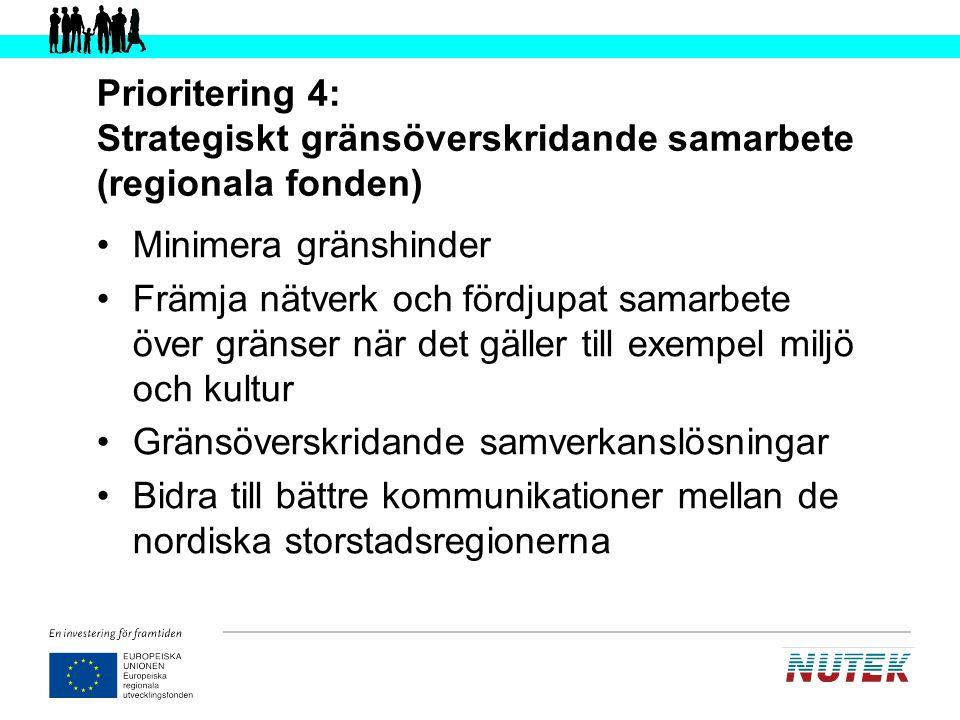 Prioritering 4: Strategiskt gränsöverskridande samarbete (regionala fonden)