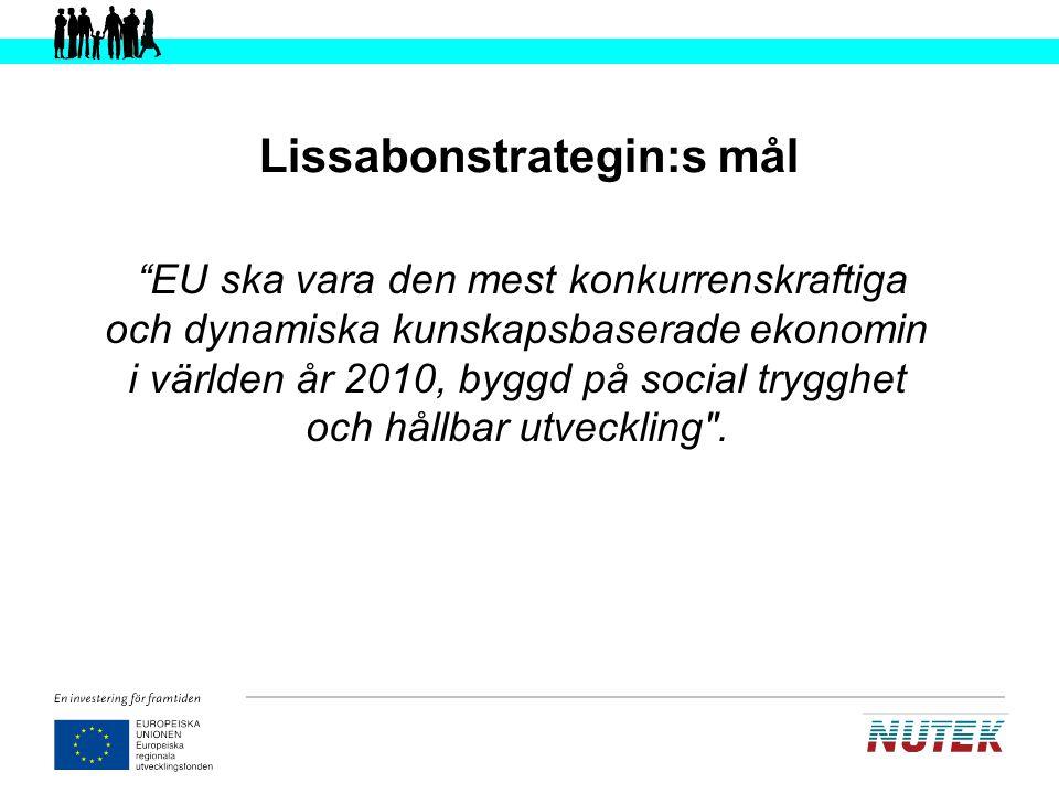 Lissabonstrategin:s mål