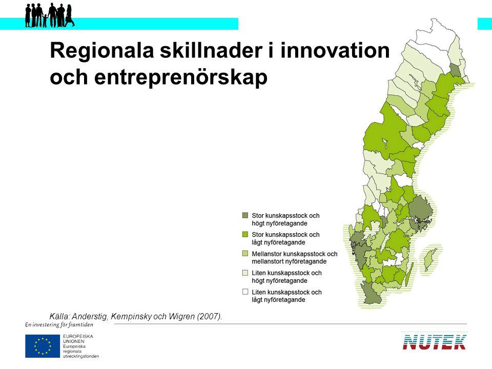 Regionala skillnader i innovation och entreprenörskap