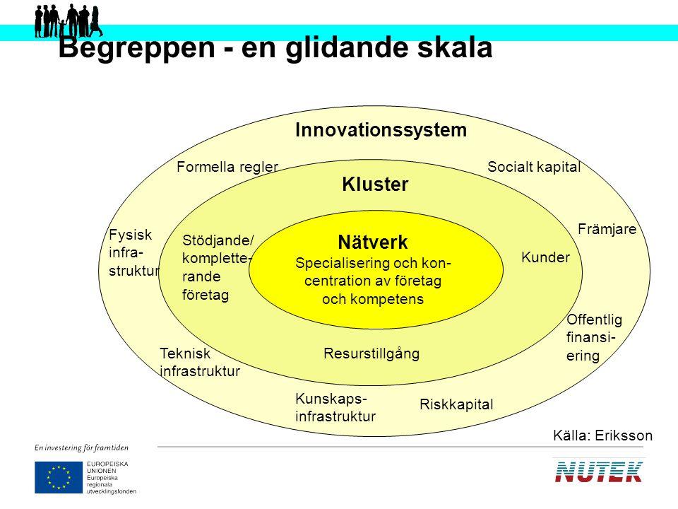Specialisering och kon-centration av företag och kompetens