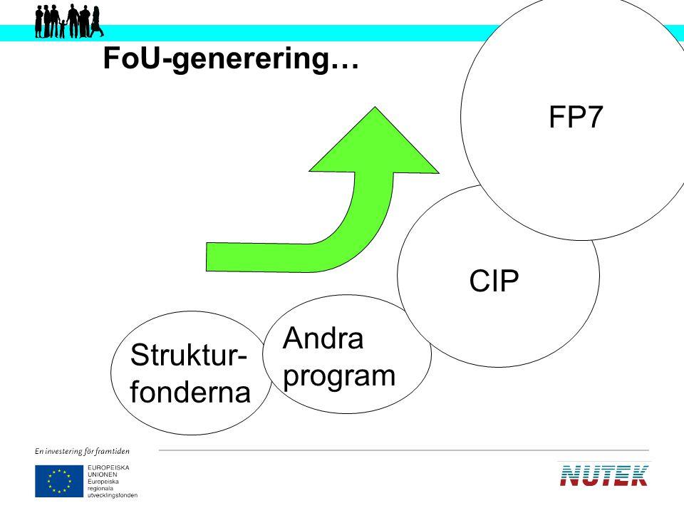 FoU-generering… FP7 CIP Andra program Struktur-fonderna