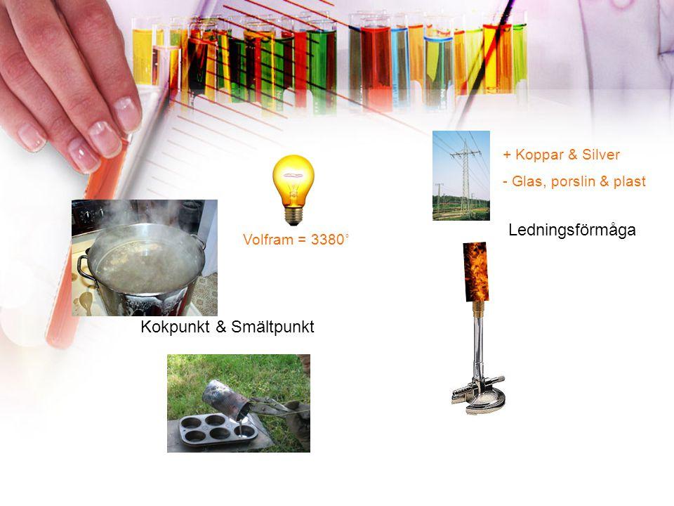 Ledningsförmåga Kokpunkt & Smältpunkt + Koppar & Silver