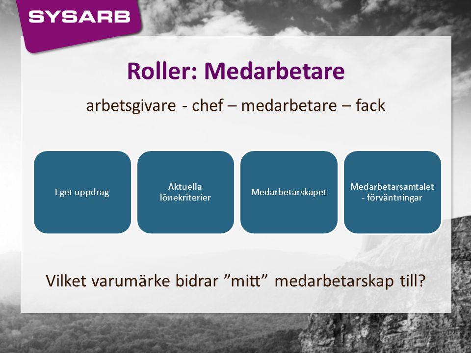 Roller: Medarbetare arbetsgivare - chef – medarbetare – fack