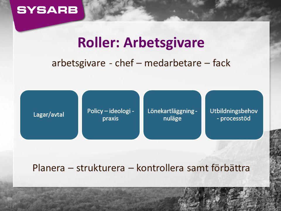 Roller: Arbetsgivare arbetsgivare - chef – medarbetare – fack
