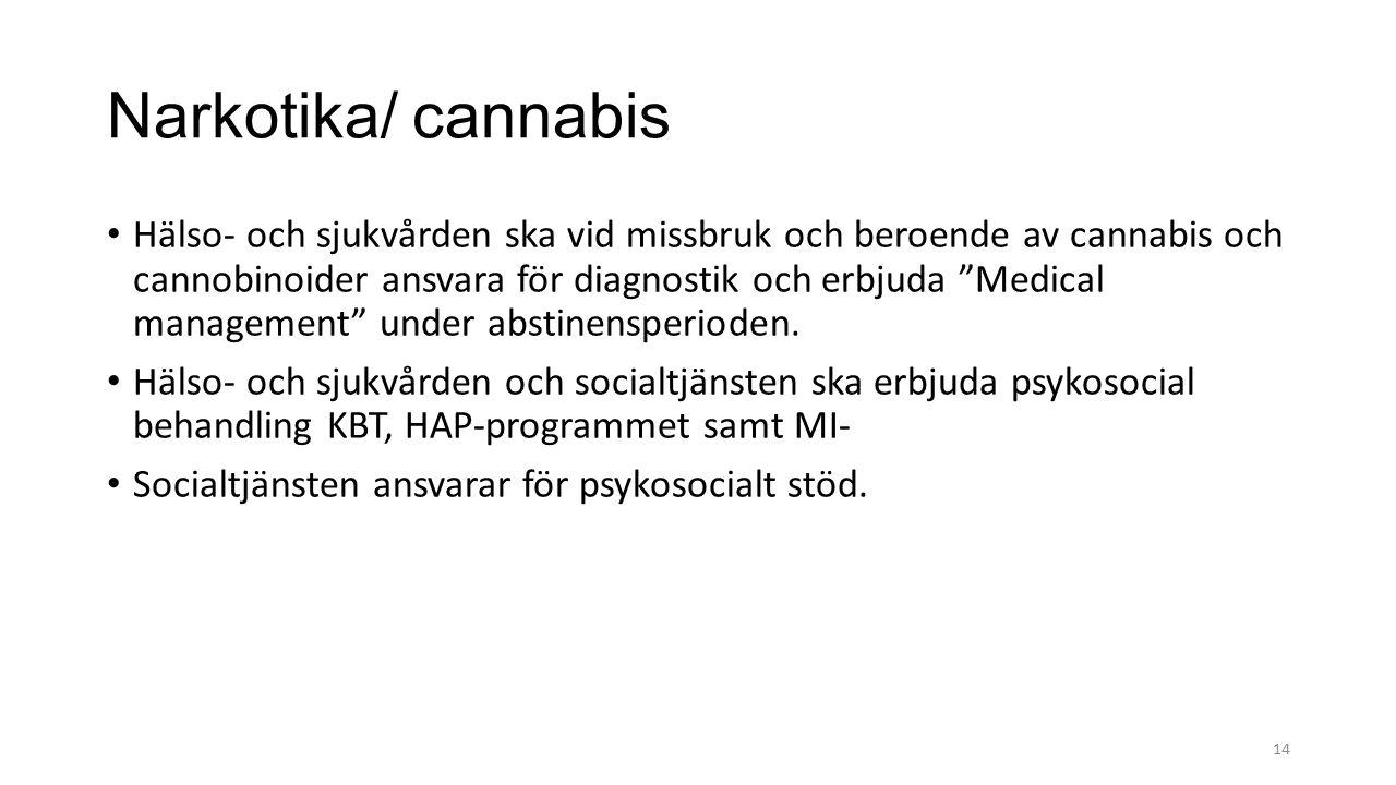 Narkotika/ cannabis