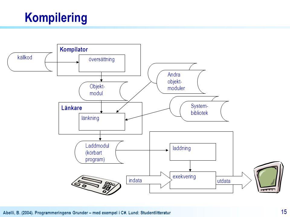 Kompilering Kompilator Länkare källkod översättning