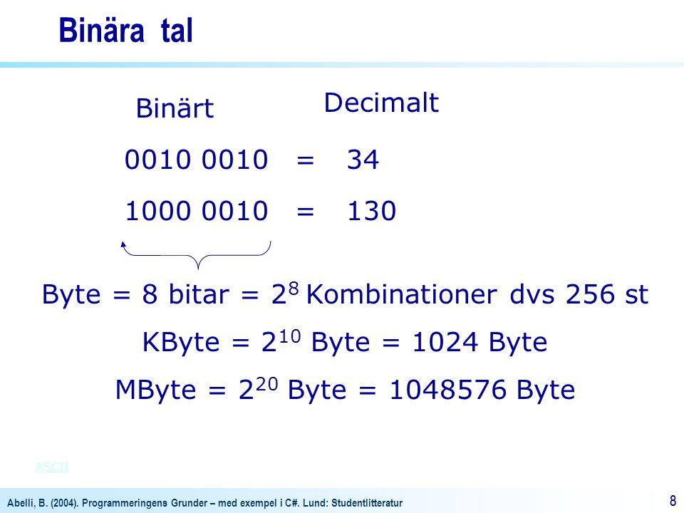 Byte = 8 bitar = 28 Kombinationer dvs 256 st