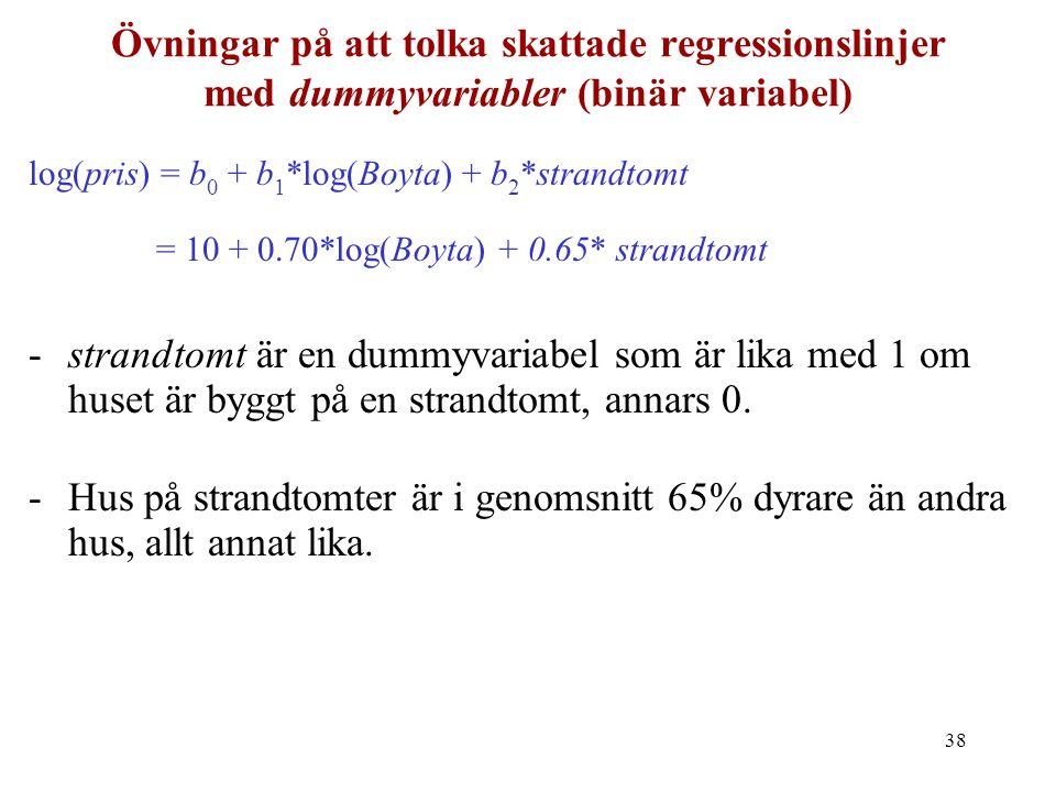 Övningar på att tolka skattade regressionslinjer med dummyvariabler (binär variabel)