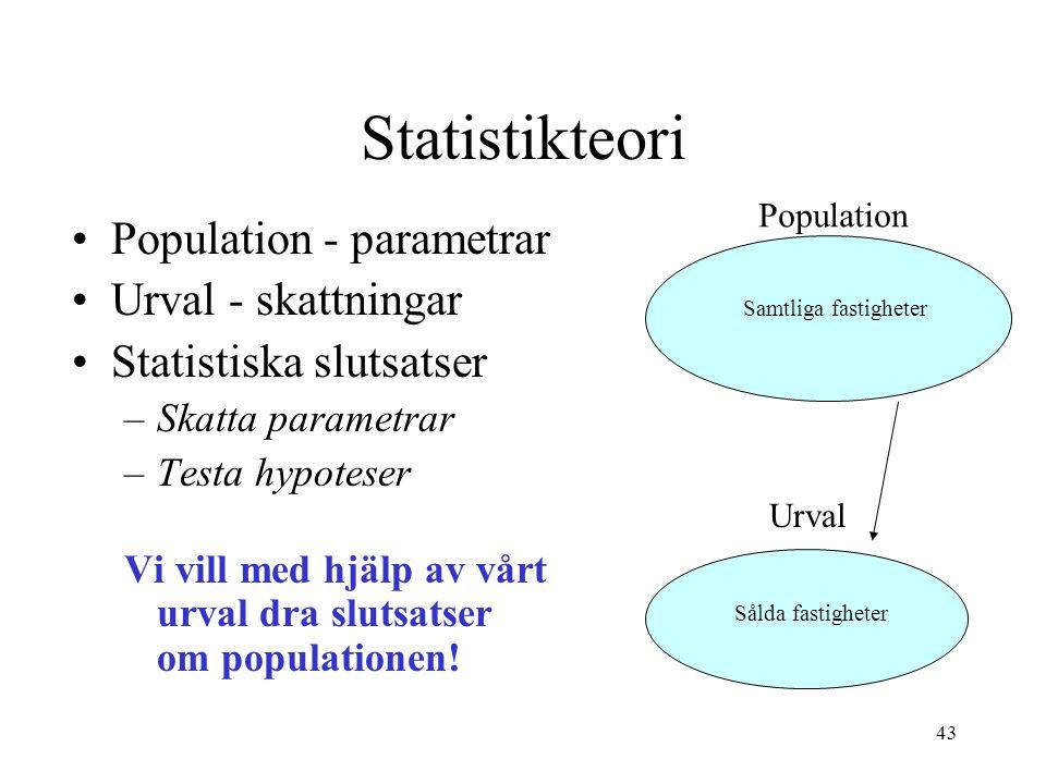 Statistikteori Population - parametrar Urval - skattningar