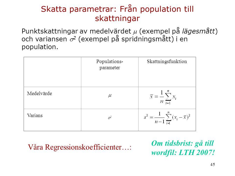 Skatta parametrar: Från population till skattningar