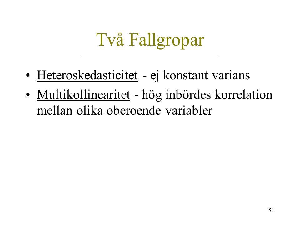 Två Fallgropar Heteroskedasticitet - ej konstant varians