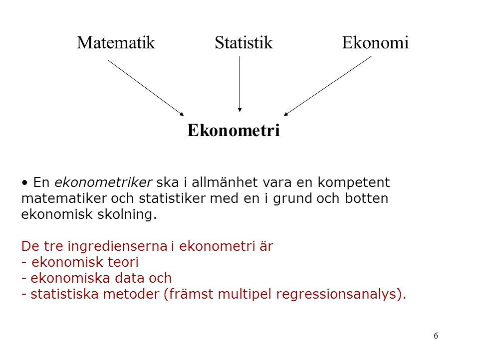 Matematik Statistik Ekonomi Ekonometri