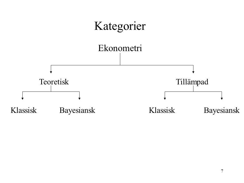 Kategorier Ekonometri Teoretisk Tillämpad Klassisk Bayesiansk Klassisk