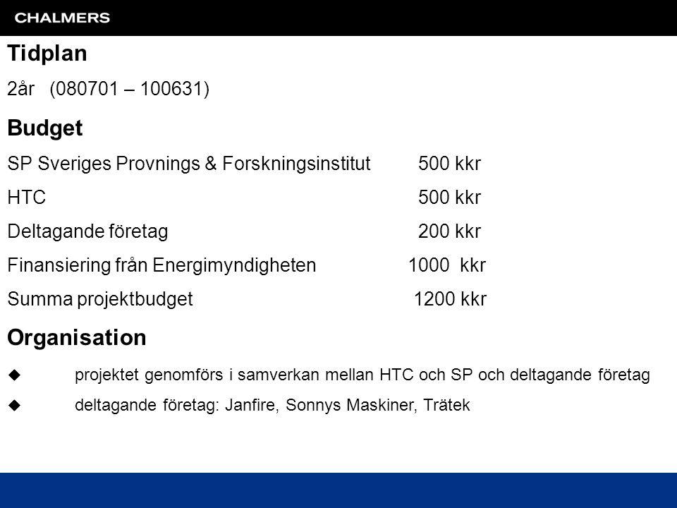 Tidplan Budget Organisation 2år (080701 – 100631)