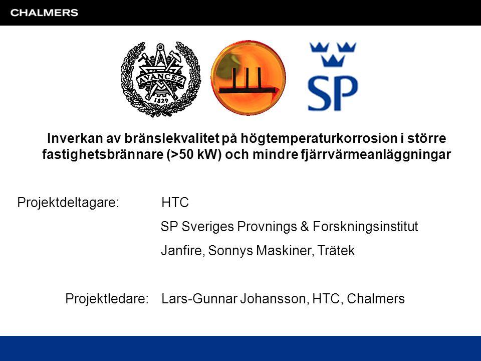 Projektdeltagare: HTC SP Sveriges Provnings & Forskningsinstitut