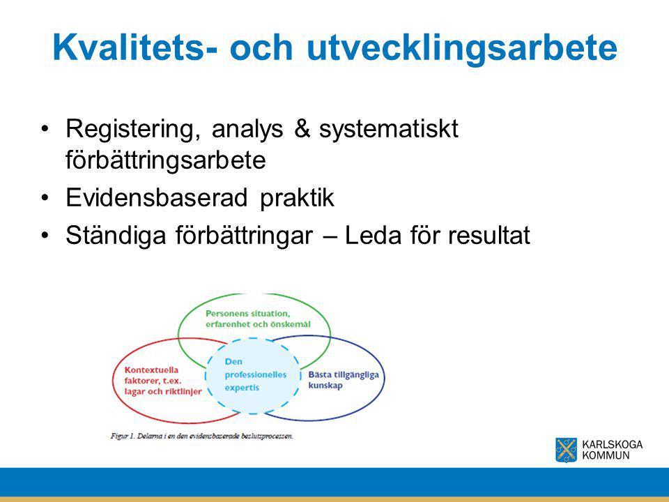 Kvalitets- och utvecklingsarbete