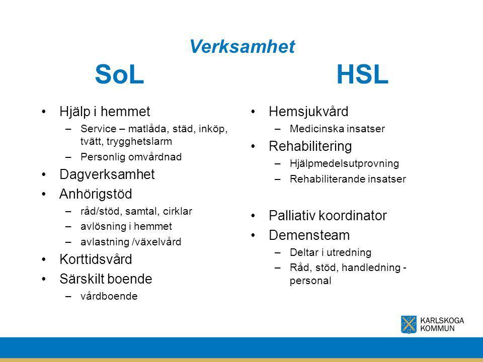Verksamhet SoL HSL Hjälp i hemmet Dagverksamhet Anhörigstöd