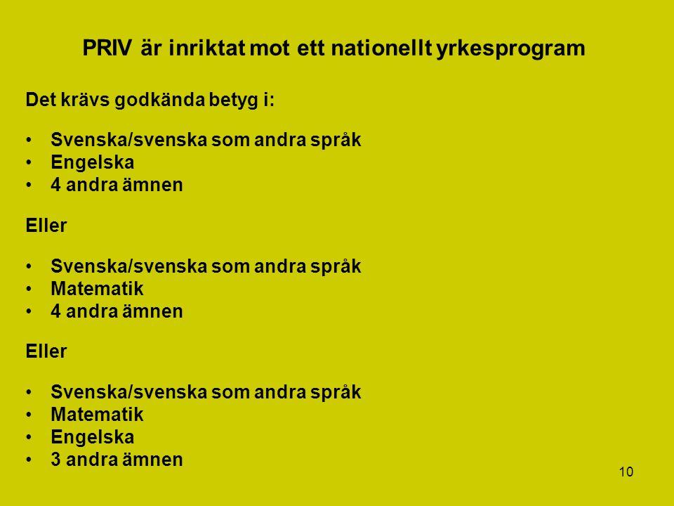 PRIV är inriktat mot ett nationellt yrkesprogram