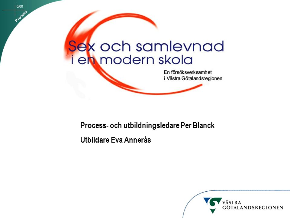 Process- och utbildningsledare Per Blanck Utbildare Eva Annerås