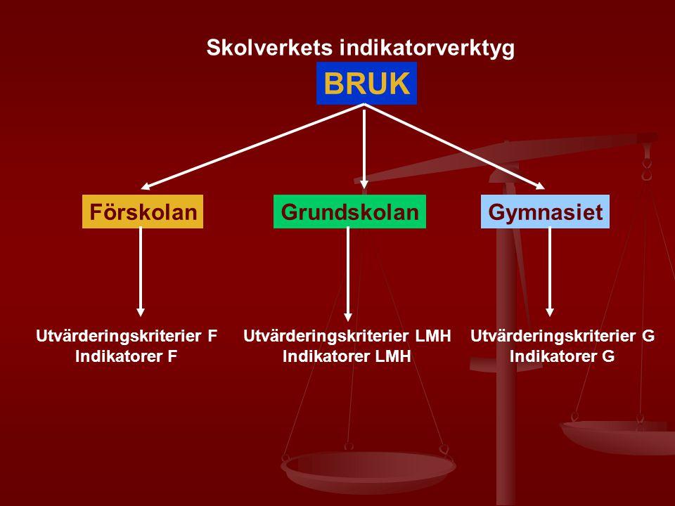 BRUK Förskolan Grundskolan Gymnasiet Skolverkets indikatorverktyg