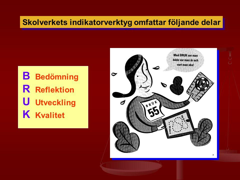 B Bedömning R Reflektion U Utveckling K Kvalitet