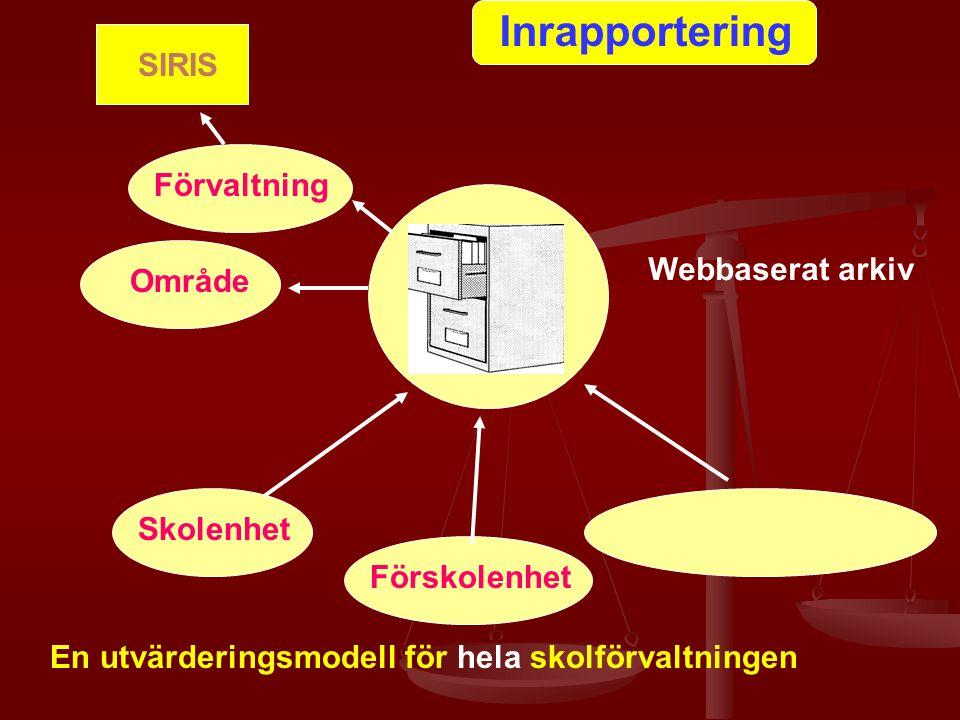 Inrapportering SIRIS Förvaltning Webbaserat arkiv Område Skolenhet
