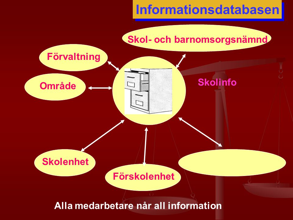 Informationsdatabasen