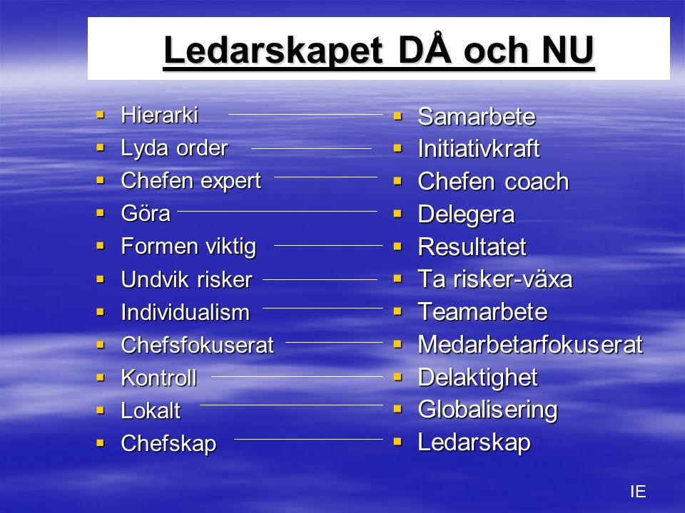 Ledarskapet DÅ och NU Samarbete Initiativkraft Chefen coach Delegera