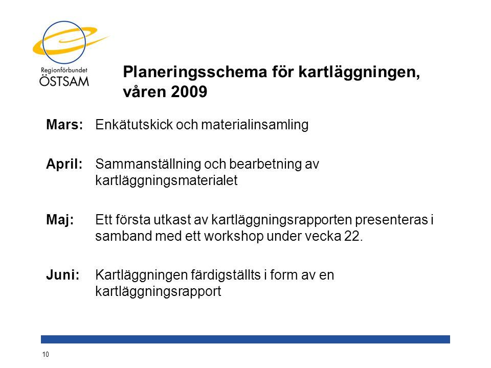 Planeringsschema för kartläggningen, våren 2009