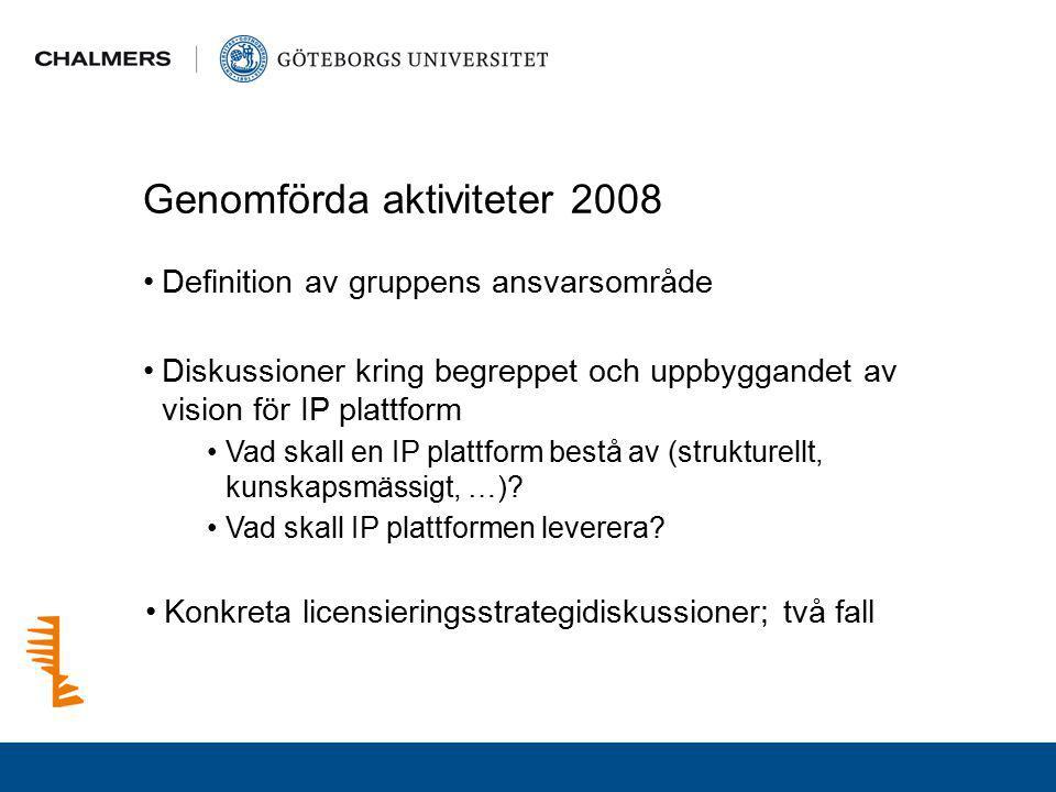 Genomförda aktiviteter 2008