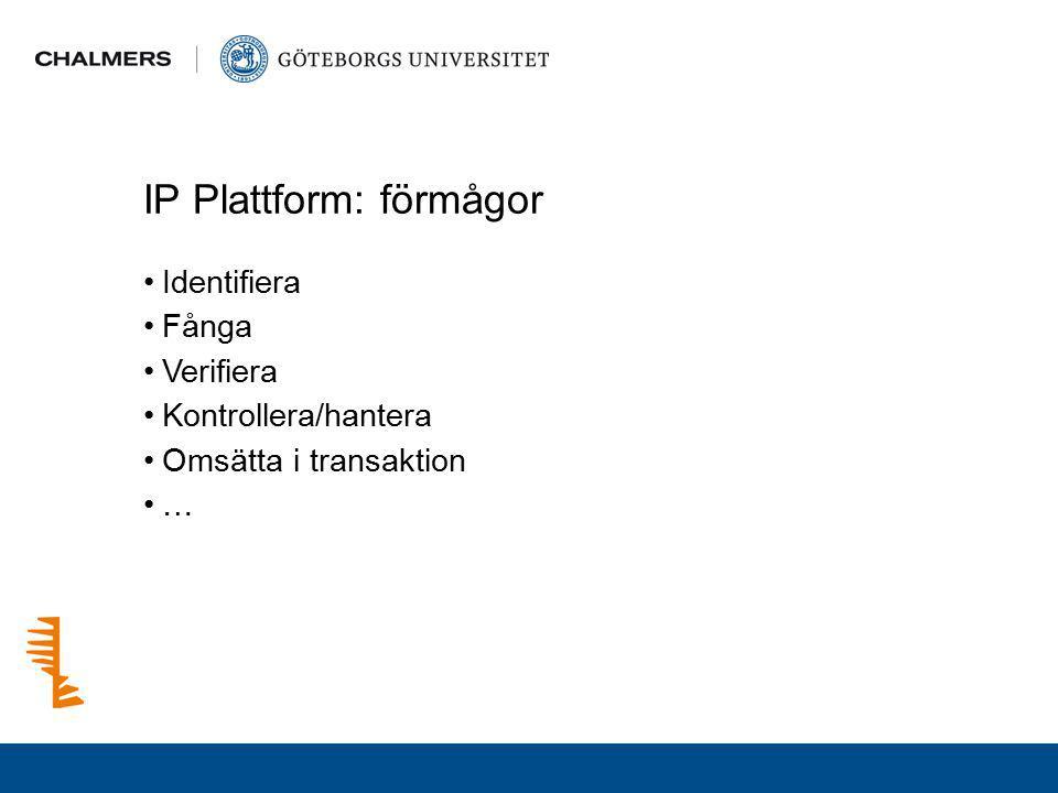 IP Plattform: förmågor