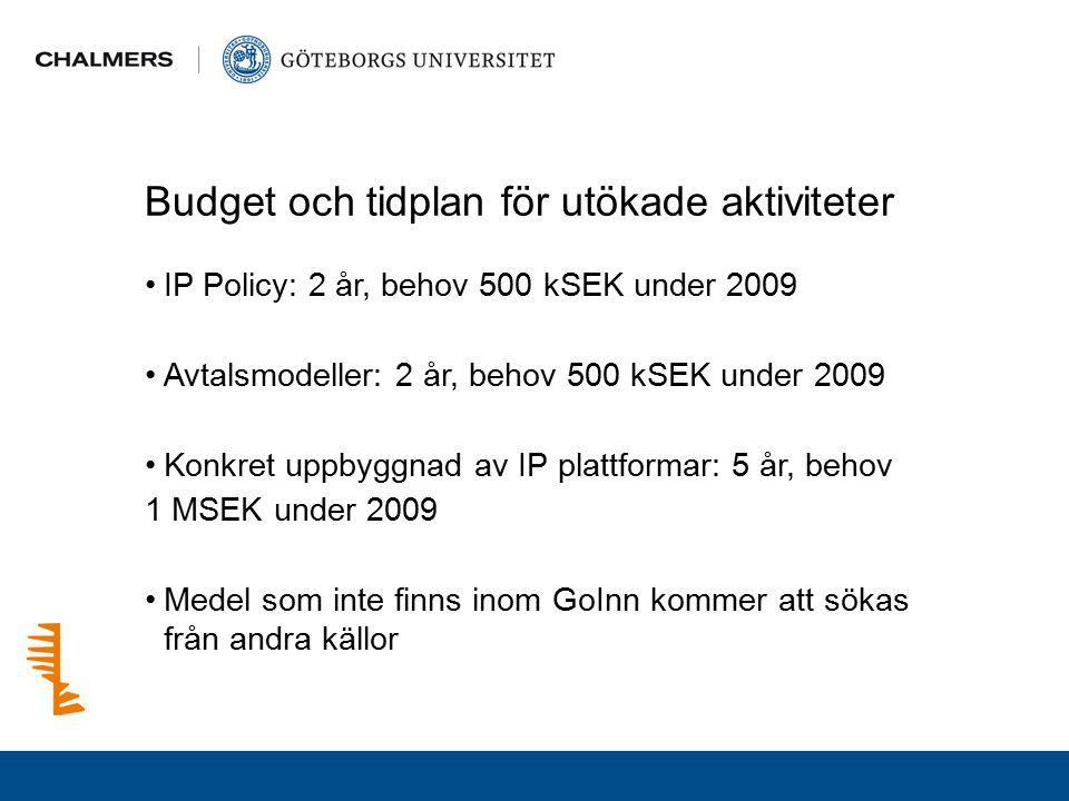 Budget och tidplan för utökade aktiviteter