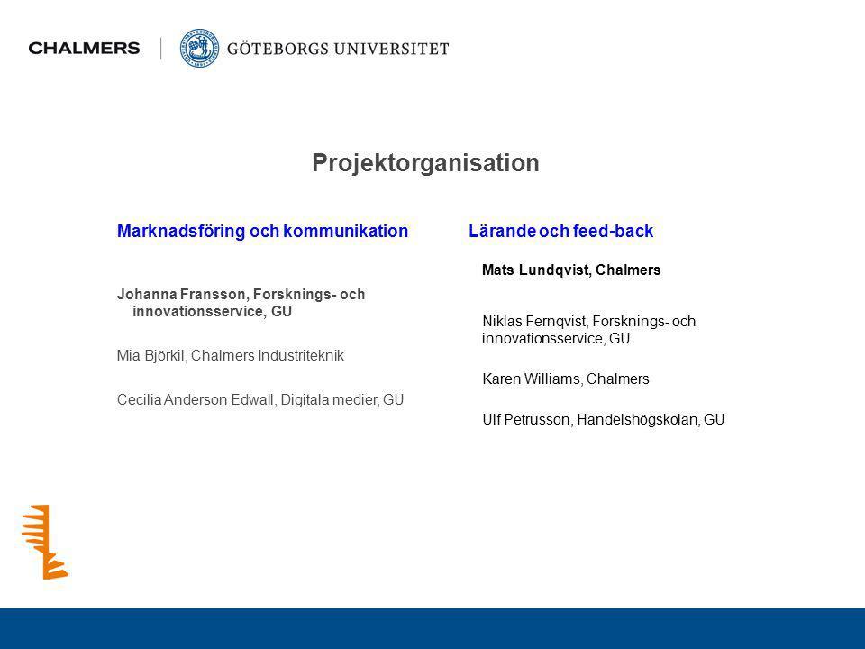 Projektorganisation Marknadsföring och kommunikation
