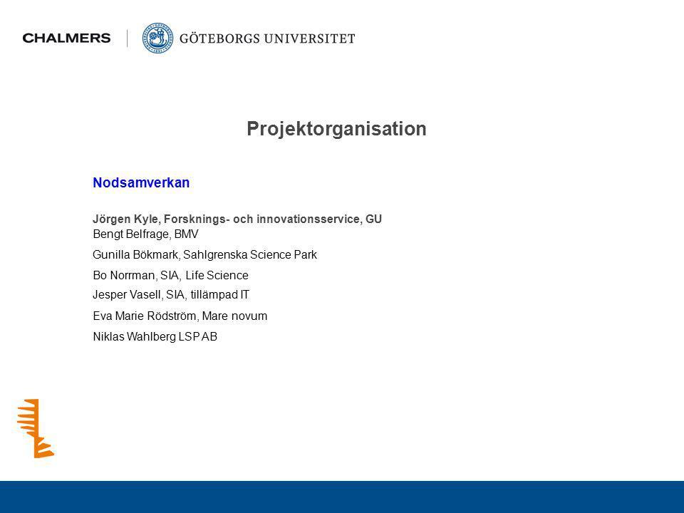 Projektorganisation Nodsamverkan