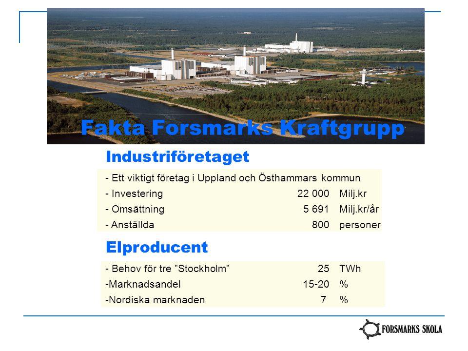 Fakta Forsmarks Kraftgrupp