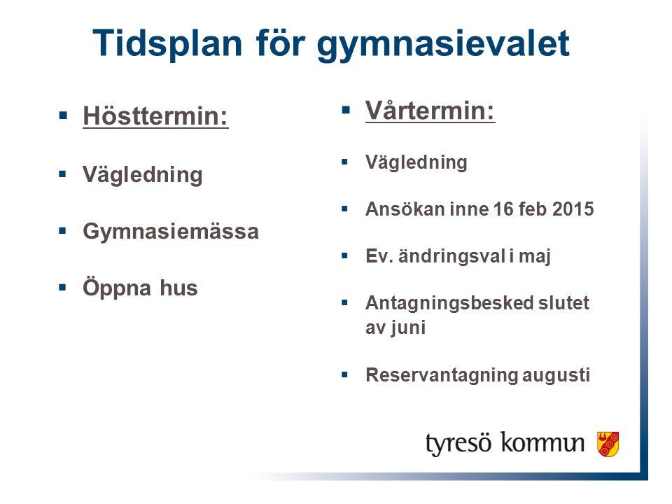 Tidsplan för gymnasievalet