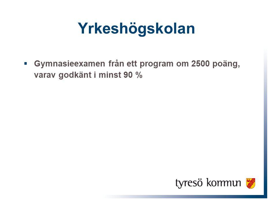 Yrkeshögskolan Gymnasieexamen från ett program om 2500 poäng, varav godkänt i minst 90 %