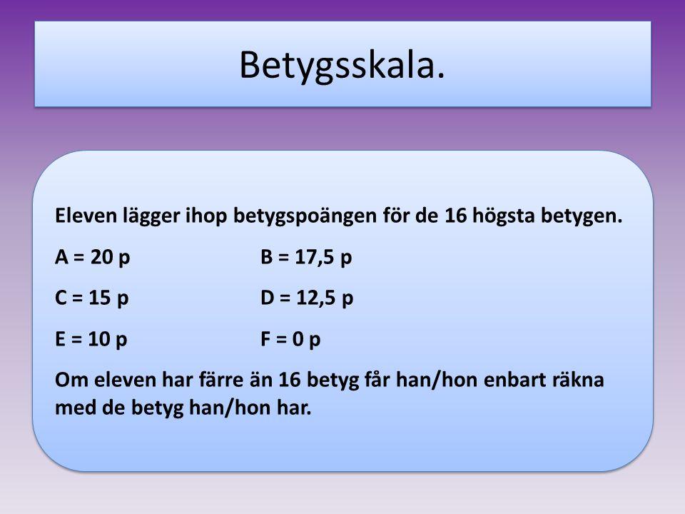 Betygsskala. Eleven lägger ihop betygspoängen för de 16 högsta betygen. A = 20 p B = 17,5 p. C = 15 p D = 12,5 p.