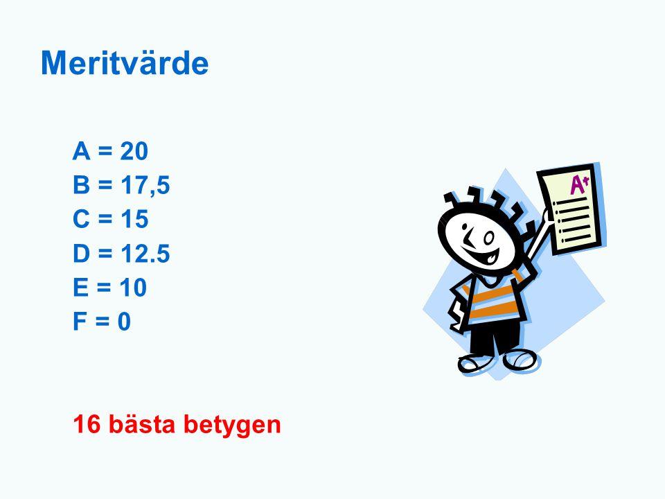 Meritvärde A = 20 B = 17,5 C = 15 D = 12.5 E = 10 F = 0