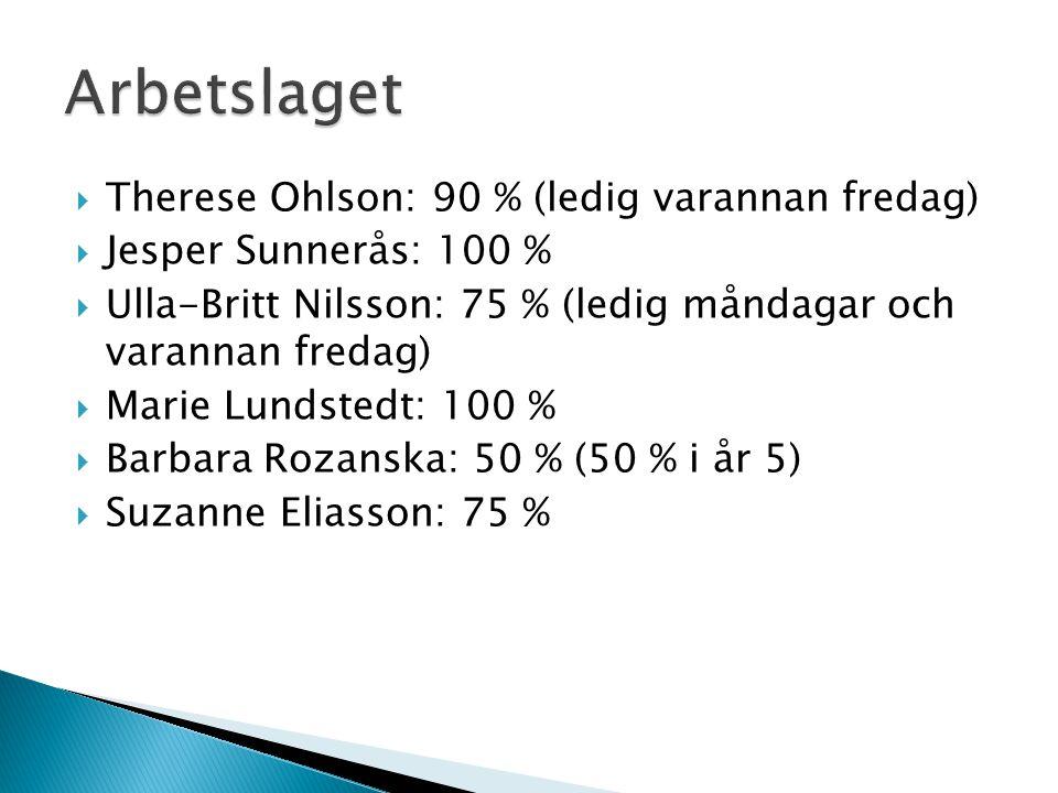 Arbetslaget Therese Ohlson: 90 % (ledig varannan fredag)