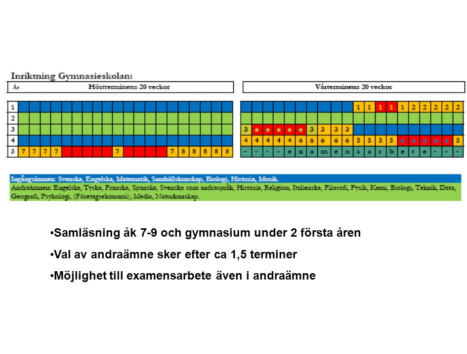 Samläsning åk 7-9 och gymnasium under 2 första åren