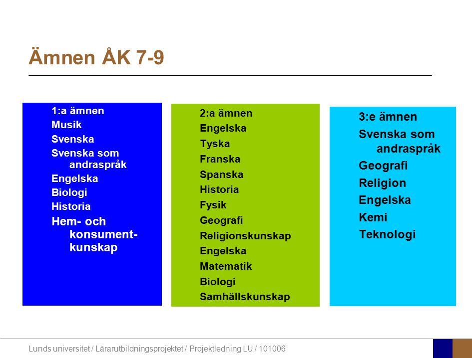 Ämnen ÅK 7-9 3:e ämnen Svenska som andraspråk Geografi Religion