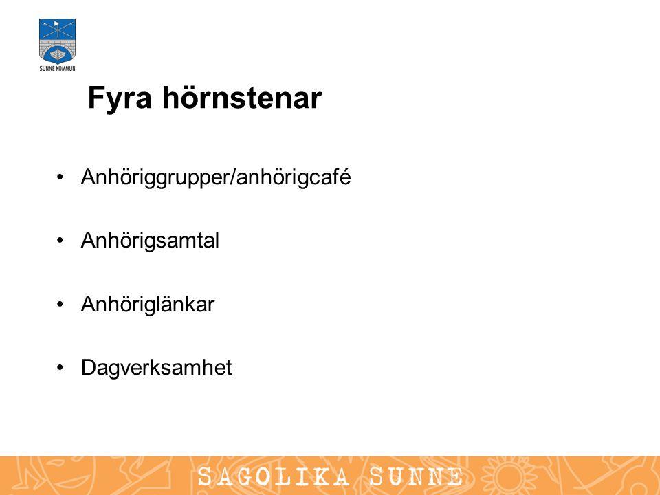 Fyra hörnstenar Anhöriggrupper/anhörigcafé Anhörigsamtal Anhöriglänkar