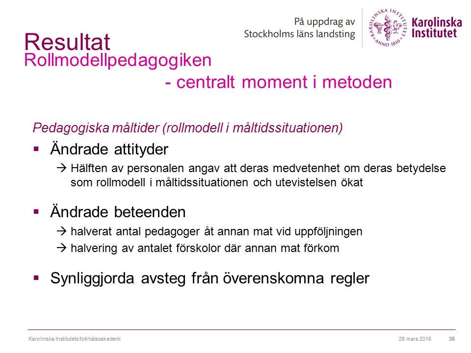 Rollmodellpedagogiken - centralt moment i metoden