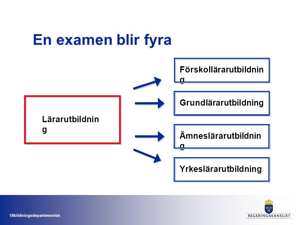 En examen blir fyra Förskollärarutbildning Grundlärarutbildning