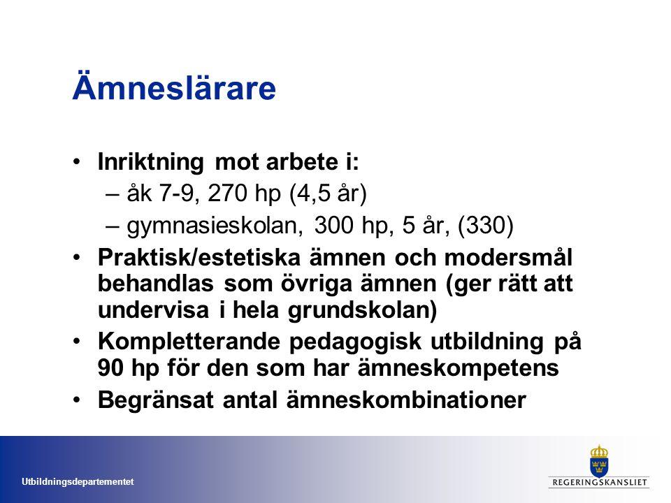 Ämneslärare Inriktning mot arbete i: åk 7-9, 270 hp (4,5 år)