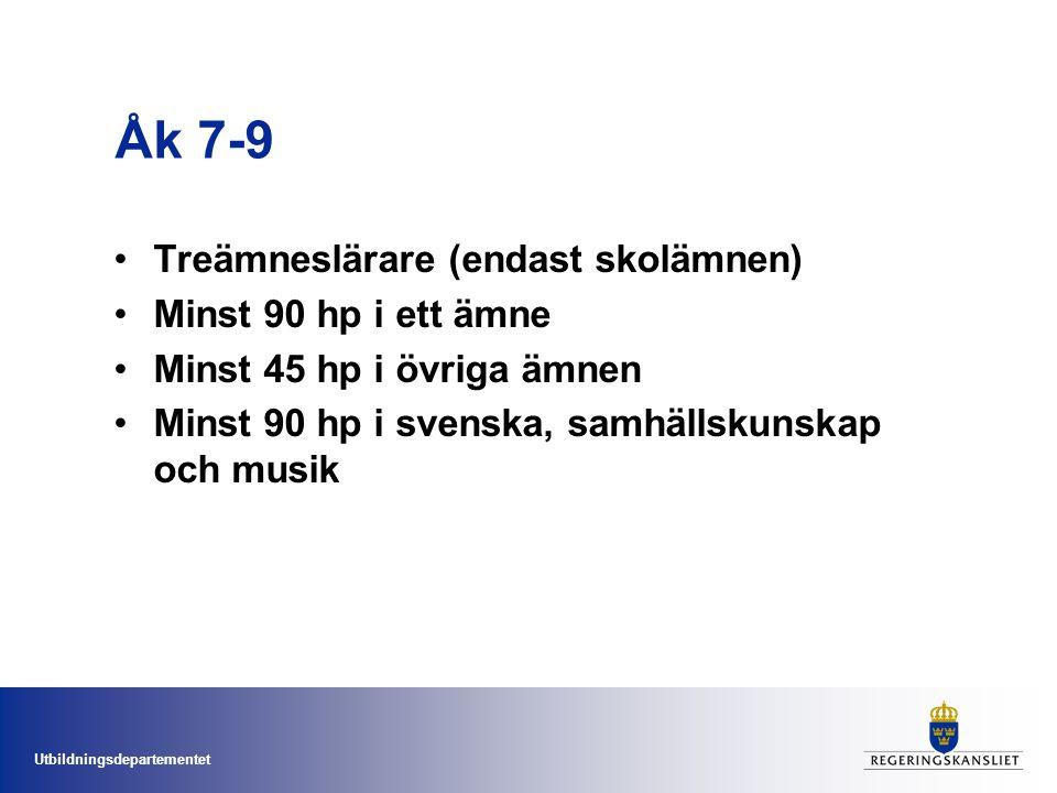 Åk 7-9 Treämneslärare (endast skolämnen) Minst 90 hp i ett ämne